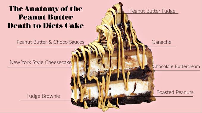 Death by Peanut Butter Fudge Brownie Cheesecake ~ Vegan
