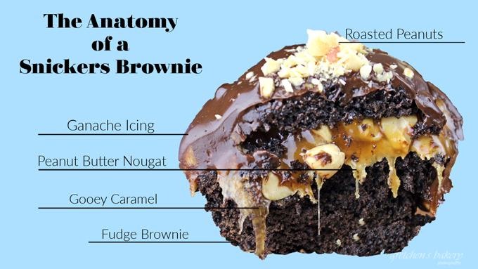 Vegan Snickers Brownies